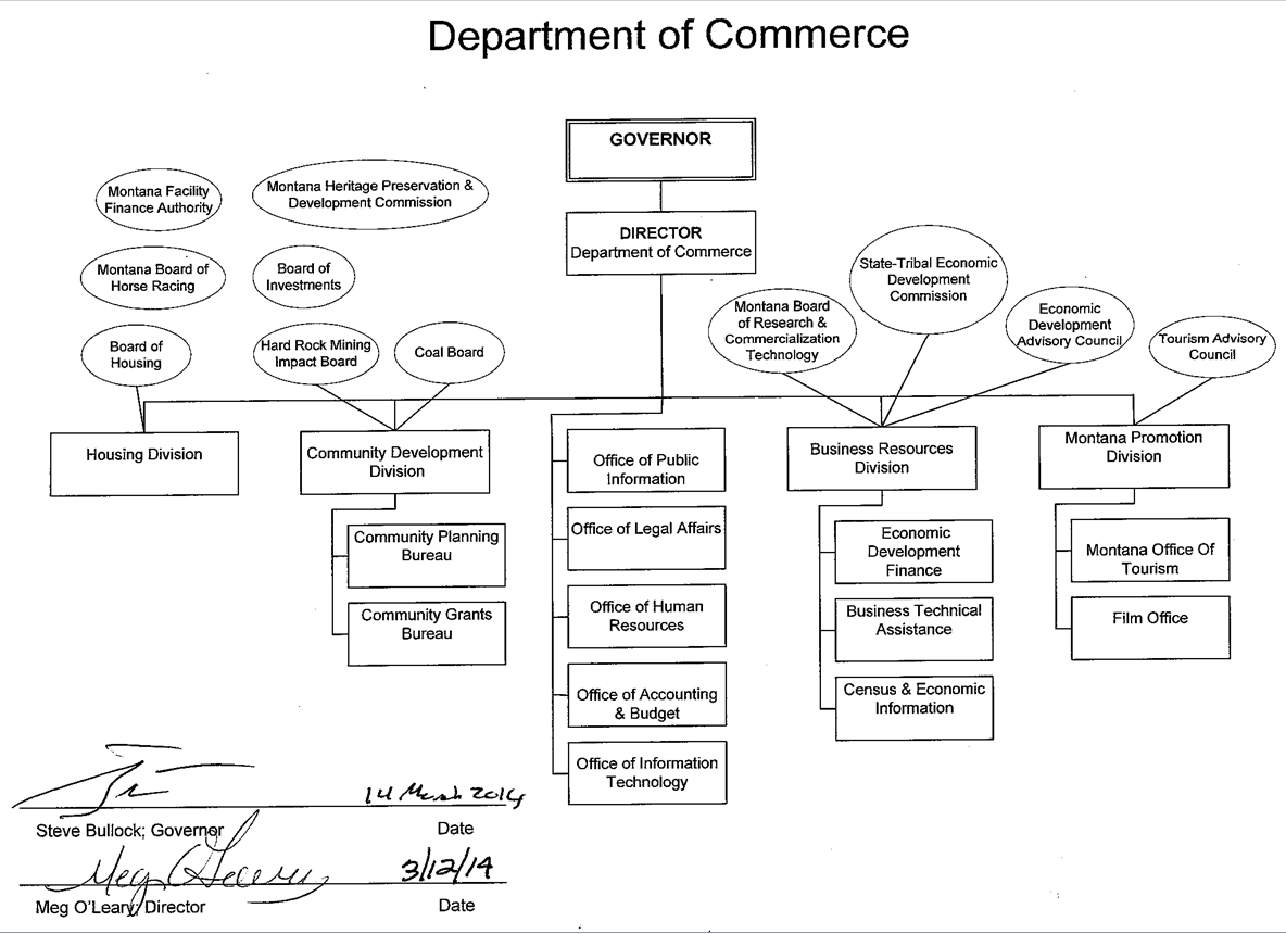 81101 organizational rule administrative rules of